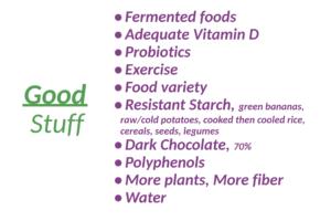 gut health, probiotics, nutrition