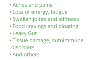 Inflammation, food sensitivity, allergy